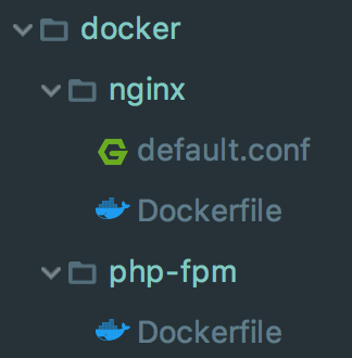 Fig. 1. Docker configuration directory structure with PHP-FPM.